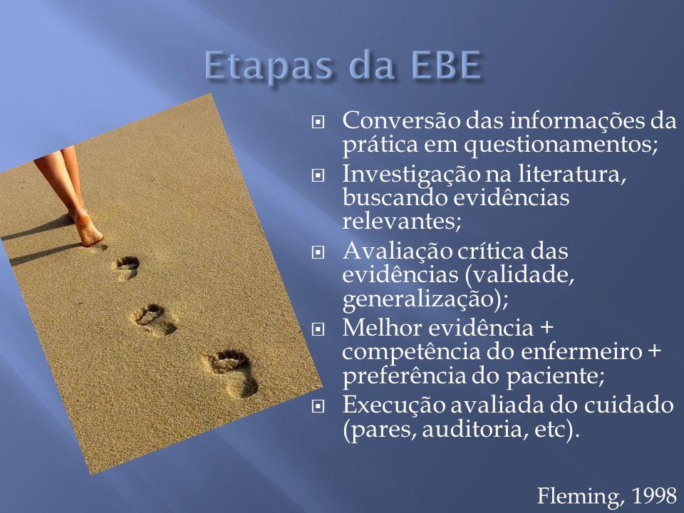 Conversão das informações da prática em questionamentos; Investigação na literatura, buscando evidências relevantes; Avaliação crítica das evidências
