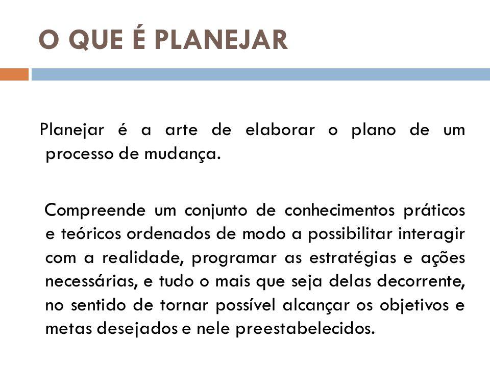 O QUE É PLANEJAR Planejar é a arte de elaborar o plano de um processo de mudança. Compreende um conjunto de conhecimentos práticos e teóricos ordenado