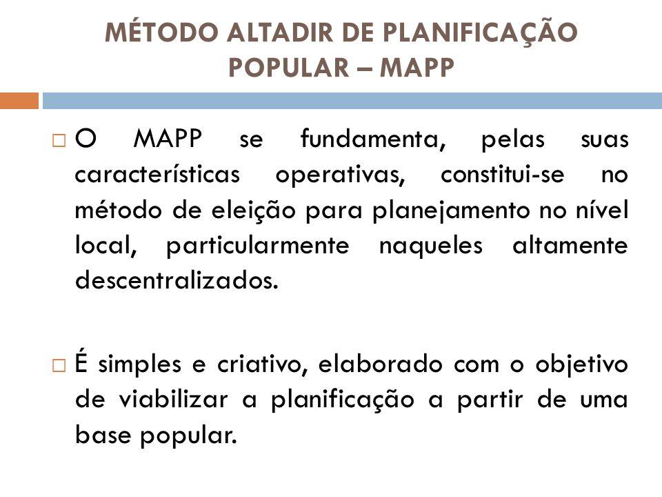 MÉTODO ALTADIR DE PLANIFICAÇÃO POPULAR – MAPP O MAPP se fundamenta, pelas suas características operativas, constitui-se no método de eleição para plan