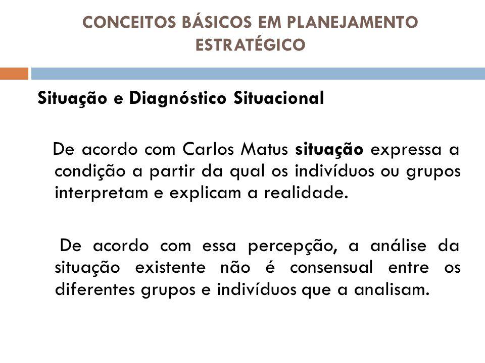 CONCEITOS BÁSICOS EM PLANEJAMENTO ESTRATÉGICO Situação e Diagnóstico Situacional De acordo com Carlos Matus situação expressa a condição a partir da q