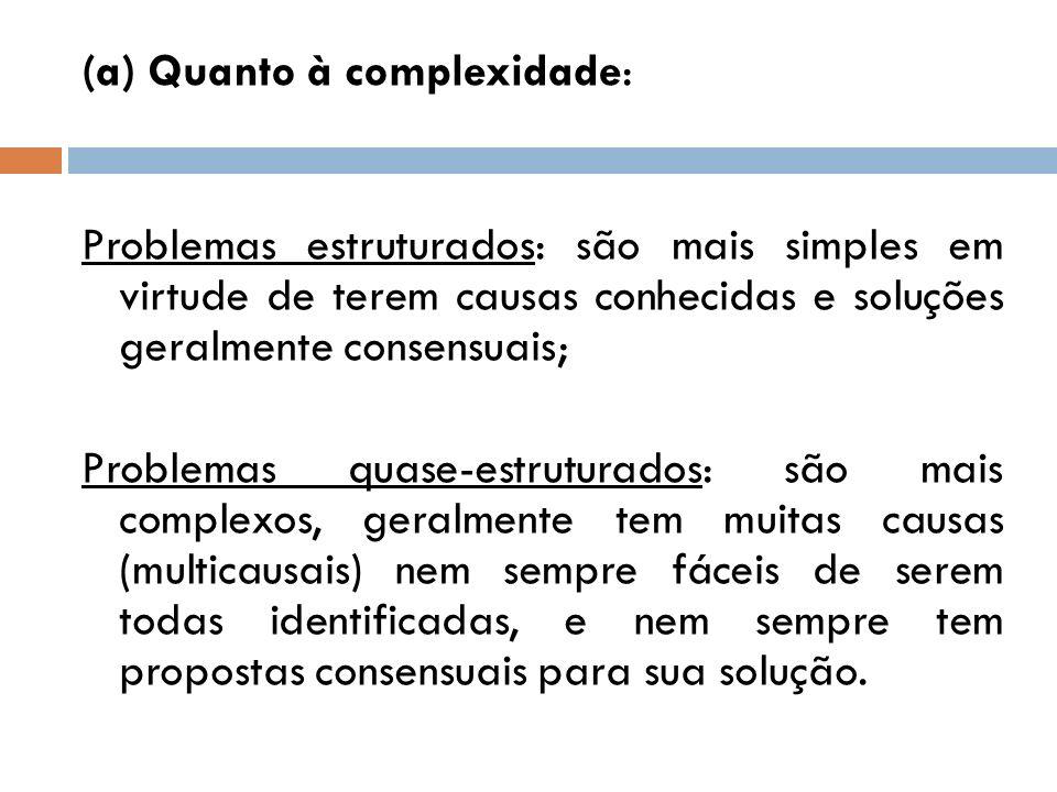 (a) Quanto à complexidade: Problemas estruturados: são mais simples em virtude de terem causas conhecidas e soluções geralmente consensuais; Problemas