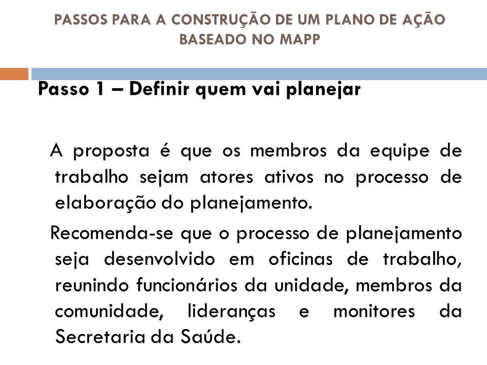 PASSOS PARA A CONSTRUÇÃO DE UM PLANO DE AÇÃO BASEADO NO MAPP Passo 1 – Definir quem vai planejar A proposta é que os membros da equipe de trabalho sej