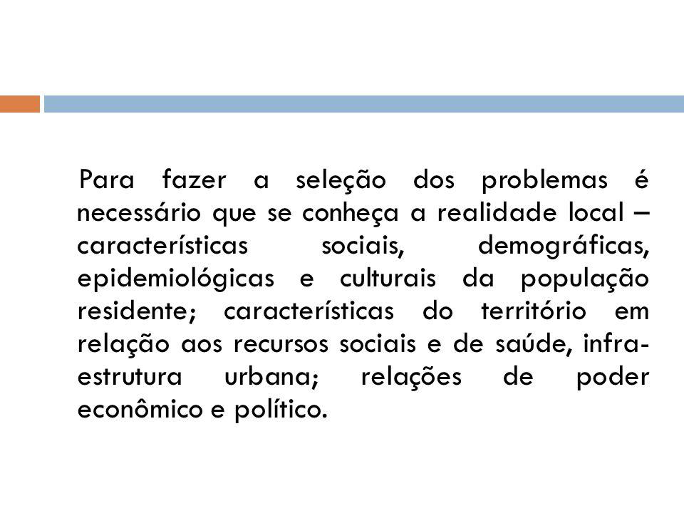 Para fazer a seleção dos problemas é necessário que se conheça a realidade local – características sociais, demográficas, epidemiológicas e culturais