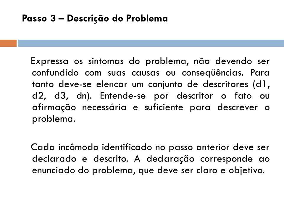 Passo 3 – Descrição do Problema Expressa os sintomas do problema, não devendo ser confundido com suas causas ou conseqüências. Para tanto deve-se elen
