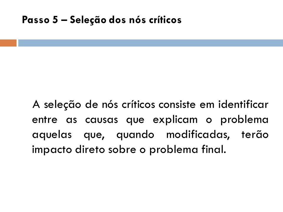 Passo 5 – Seleção dos nós críticos A seleção de nós críticos consiste em identificar entre as causas que explicam o problema aquelas que, quando modif