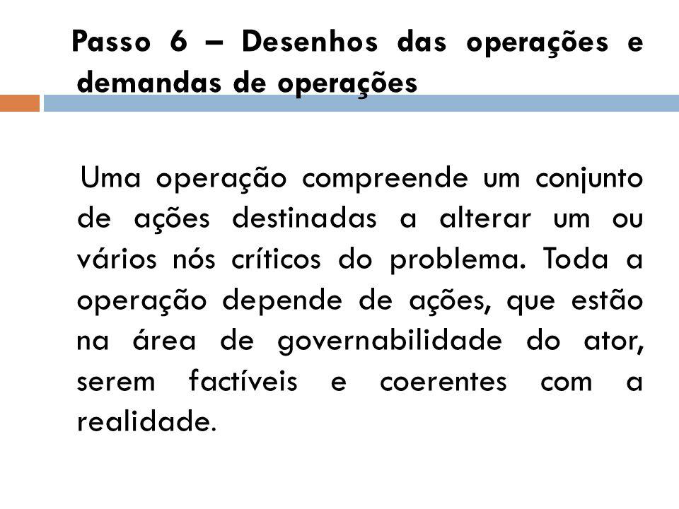 Passo 6 – Desenhos das operações e demandas de operações Uma operação compreende um conjunto de ações destinadas a alterar um ou vários nós críticos d