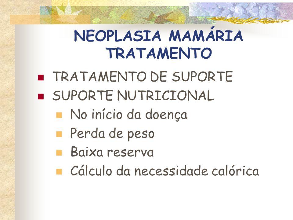 NEOPLASIA MAMÁRIA TRATAMENTO TRATAMENTO DE SUPORTE SUPORTE NUTRICIONAL Medidas hospitalares Comida aquecida Comida aromatizada Ambiente confortável