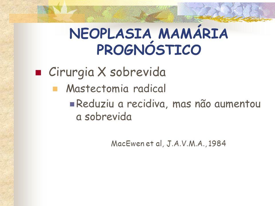 NEOPLASIA MAMÁRIA PROGNÓSTICO Cirurgia X sobrevida Mastectomia bilateral (radical) – 917 dias Mastectomia regional – 428 dias Mastectomia unilateral – 348 dias Novosad et al, J Am Anim Hosp Ass, 2005