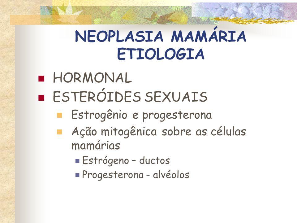 NEOPLASIA MAMÁRIA ETIOLOGIA HORMONAL ESTERÓIDES SEXUAIS Efeito promotor – favorecem a multiplicação de clones celulares com alterações neoplásicas Efeito iniciador – podem alterar diretamente o genoma das células
