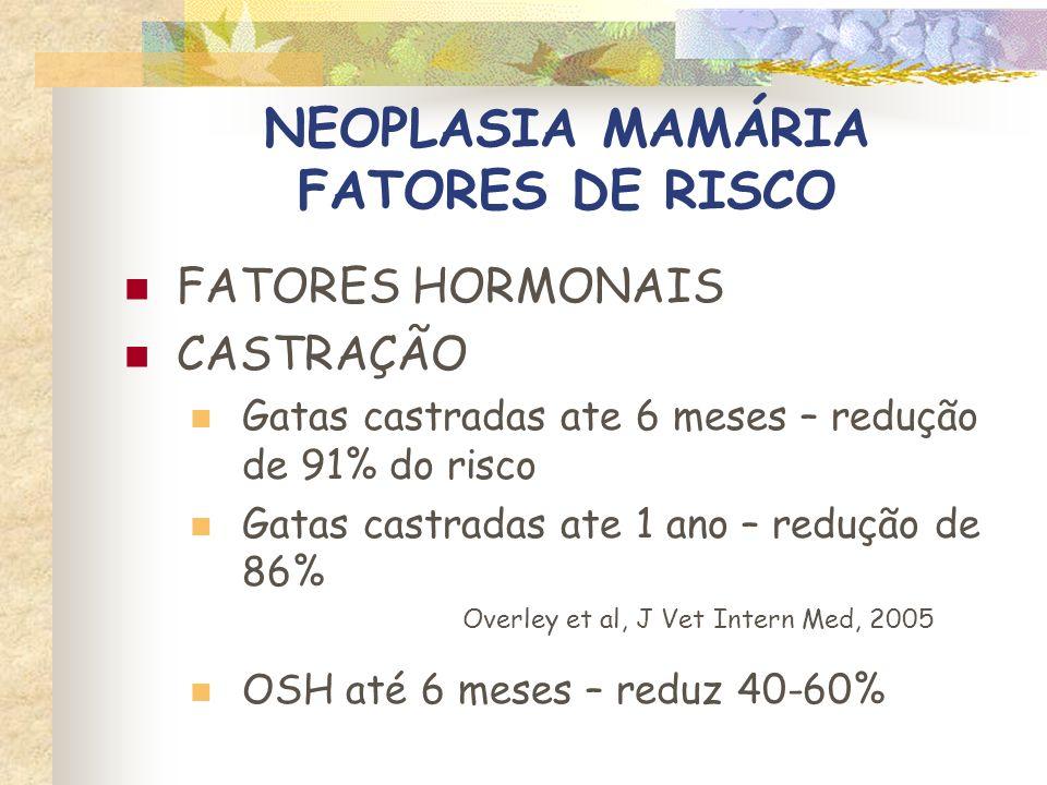NEOPLASIA MAMÁRIA FATORES DE RISCO FATORES HORMONAIS PRENHEZ Gestação precoce – reduz risco em humanos (???) Efeito não observado em gatas