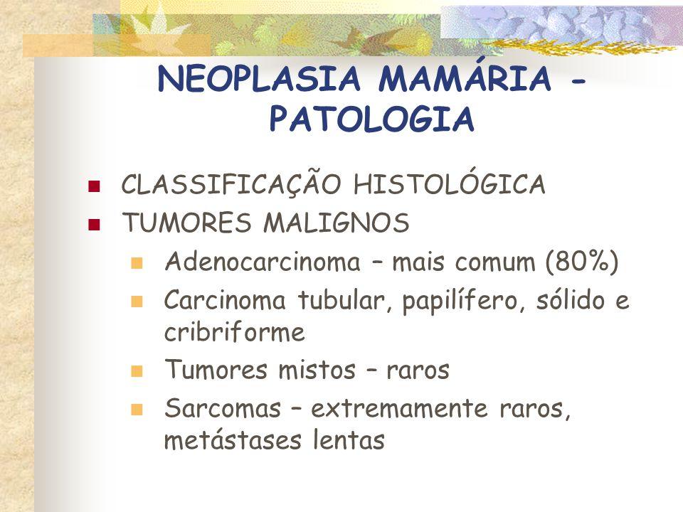NEOPLASIA MAMÁRIA - PATOLOGIA CLASSIFICAÇÃO HISTOLÓGICA (OMS) TUMORES MALIGNOS Carcinoma não infiltrativo (in situ) Carcinoma túbulo-papilífero Carcinoma sólido Carcinoma cribriforme Carcinoma epidermóide Carcinoma mucinoso Carcinossarcoma Carcinoma ou sarcoma em tumor benigno