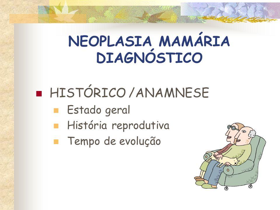 NEOPLASIA MAMÁRIA DIAGNÓSTICO EXAME FÍSICO Palpação de todas as mamas, tetas e linfonodos (axilares e inguinais) Avaliar: Tamanho Consistência Invasão de pele e tecido adjacentes Ulceração