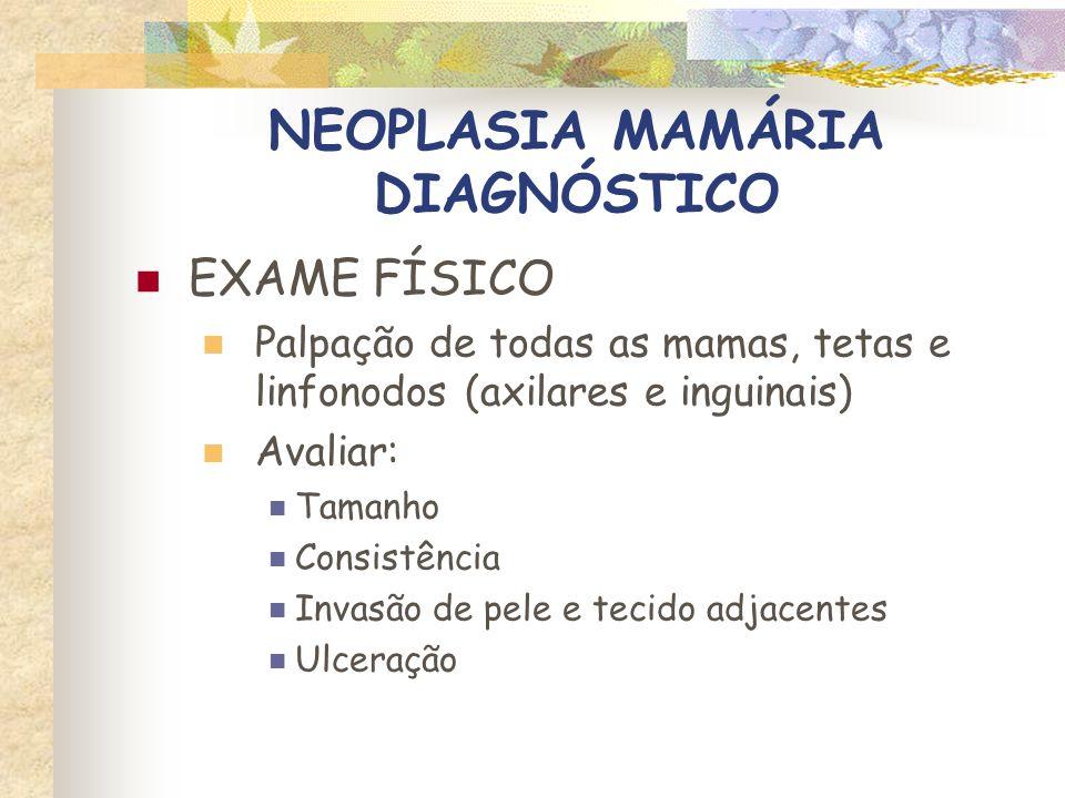 NEOPLASIA MAMÁRIA DIAGNÓSTICO Palpação glândula mamária