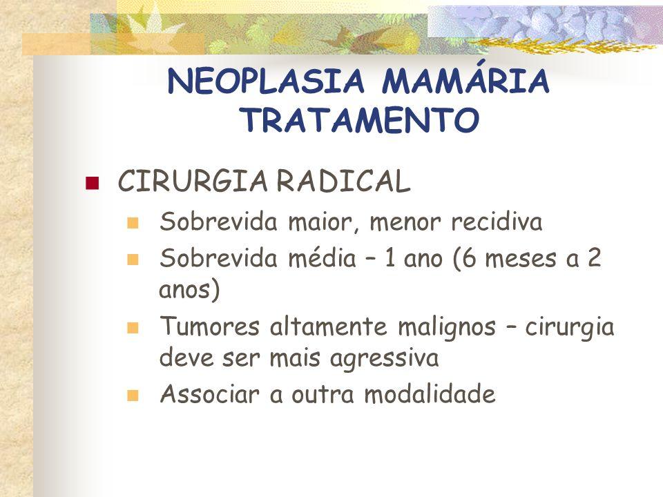 CIRURGIA RADICAL X LOCAL NEOPLASIA MAMÁRIA TRATAMENTO