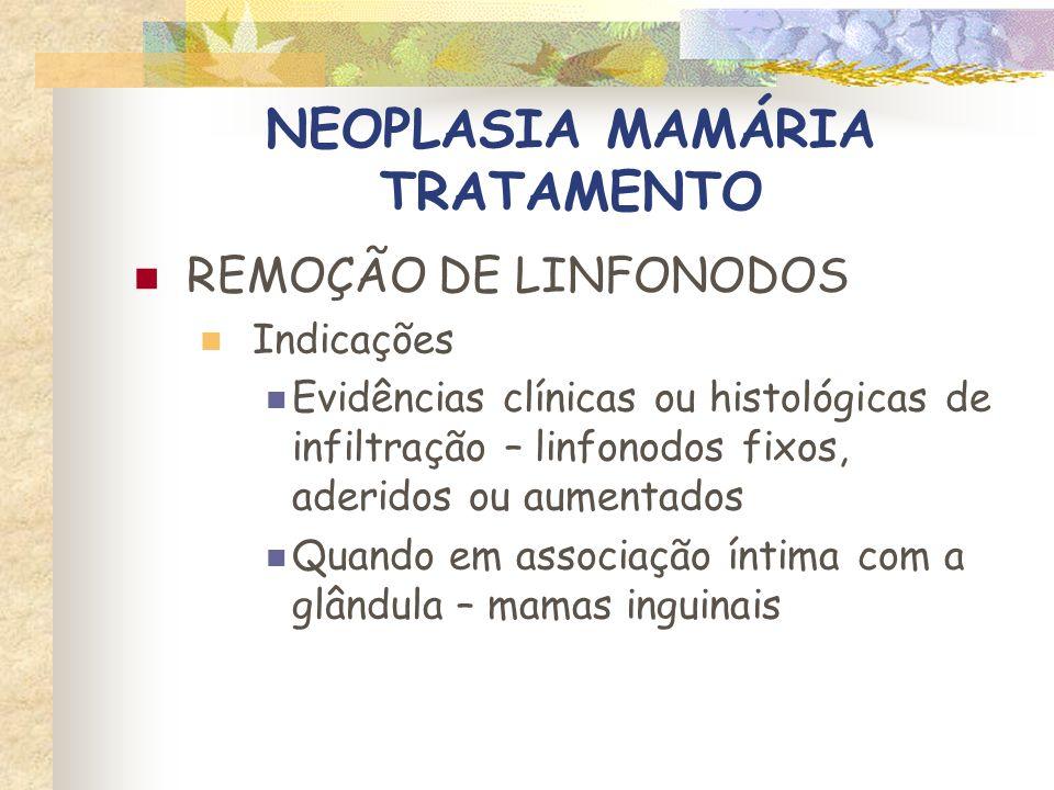 NEOPLASIA MAMÁRIA TRATAMENTO QUIMIOTERAPIA Aumenta o intervalo livre de doença e o tempo de sobrevida em pacientes com metástases Controle de micrometástases Redução pré-operatória do tumor