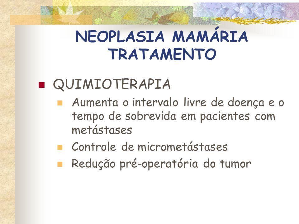 NEOPLASIA MAMÁRIA TRATAMENTO QUIMIOTERAPIA Protocolo 1 Doxorrubicina – 25 mg/m 2 ou 1 mg/kg, IV Cada 28 dias, 5 a 6 ciclos Remissão parcial em metástases pulmonares