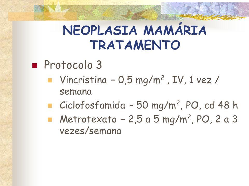 NEOPLASIA MAMÁRIA TRATAMENTO QUIMIOTERAPIA Outros fármacos Mitoxantrona Carboplatina Paclitaxel