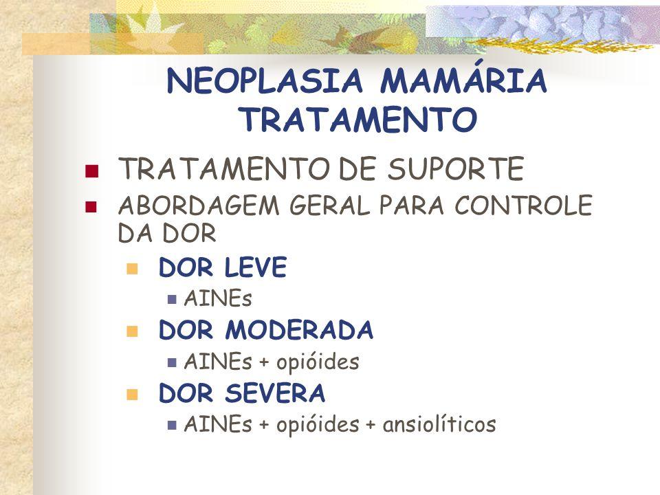 NEOPLASIA MAMÁRIA TRATAMENTO TRATAMENTO DE SUPORTE CONTROLE DA DOR AINEs Cetoprofeno 1 a 2 mg/kg, SID Carprofeno 0,5 a 1 mg/kg, BID Meloxicam 0,1 mg/kg, SID Piroxicam 0,3 mg/kg, cd 48 h
