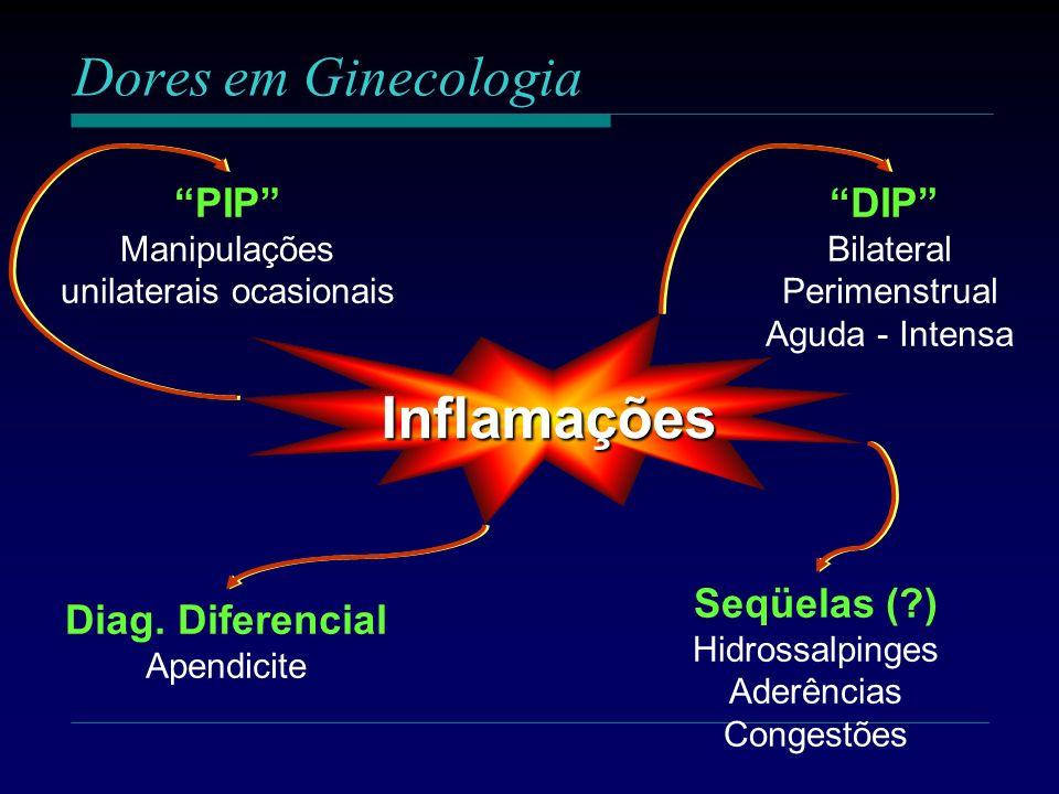 Inflamações DIP Bilateral Perimenstrual Aguda - Intensa Seqüelas (?) Hidrossalpinges Aderências Congestões Diag. Diferencial Apendicite PIP Manipulaçõ