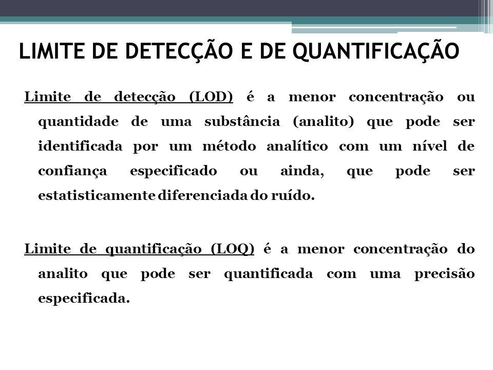 LIMITE DE DETECÇÃO E DE QUANTIFICAÇÃO Limite de detecção (LOD) é a menor concentração ou quantidade de uma substância (analito) que pode ser identific