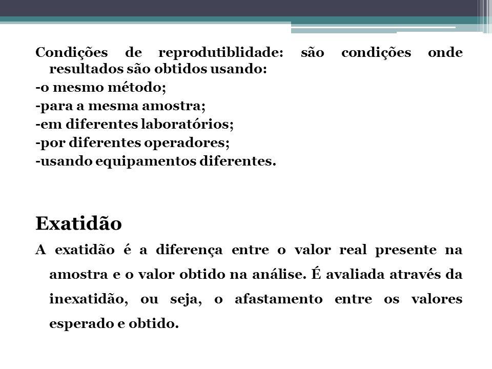 Condições de reprodutiblidade: são condições onde resultados são obtidos usando: -o mesmo método; -para a mesma amostra; -em diferentes laboratórios;