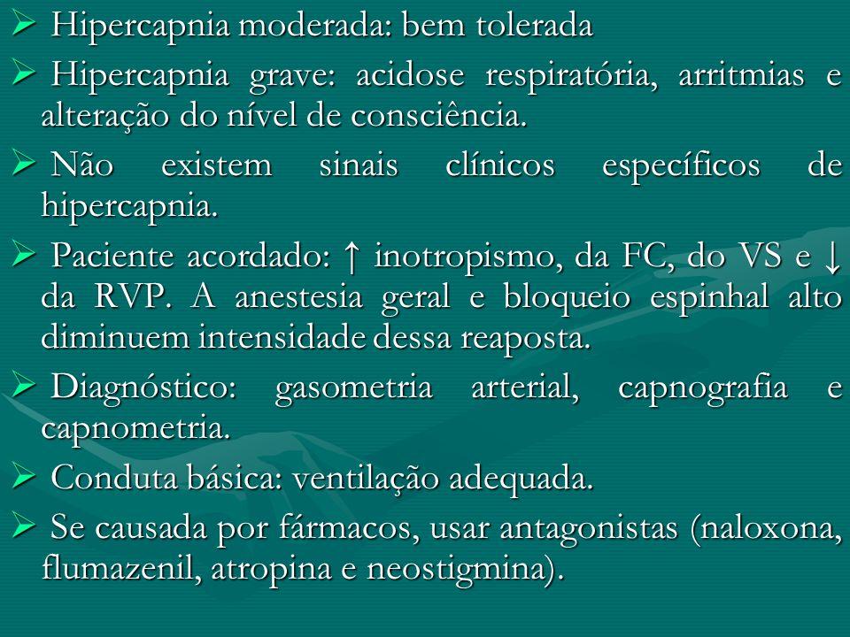 Hipercapnia moderada: bem tolerada Hipercapnia moderada: bem tolerada Hipercapnia grave: acidose respiratória, arritmias e alteração do nível de consc