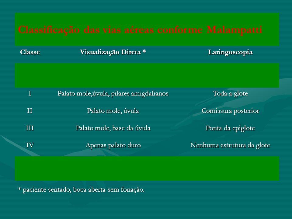 Classificação das vias aéreas conforme Malampatti Classe Visualização Direta * Laringoscopia I Palato mole,úvula, pilares amigdalianos Toda a glote II