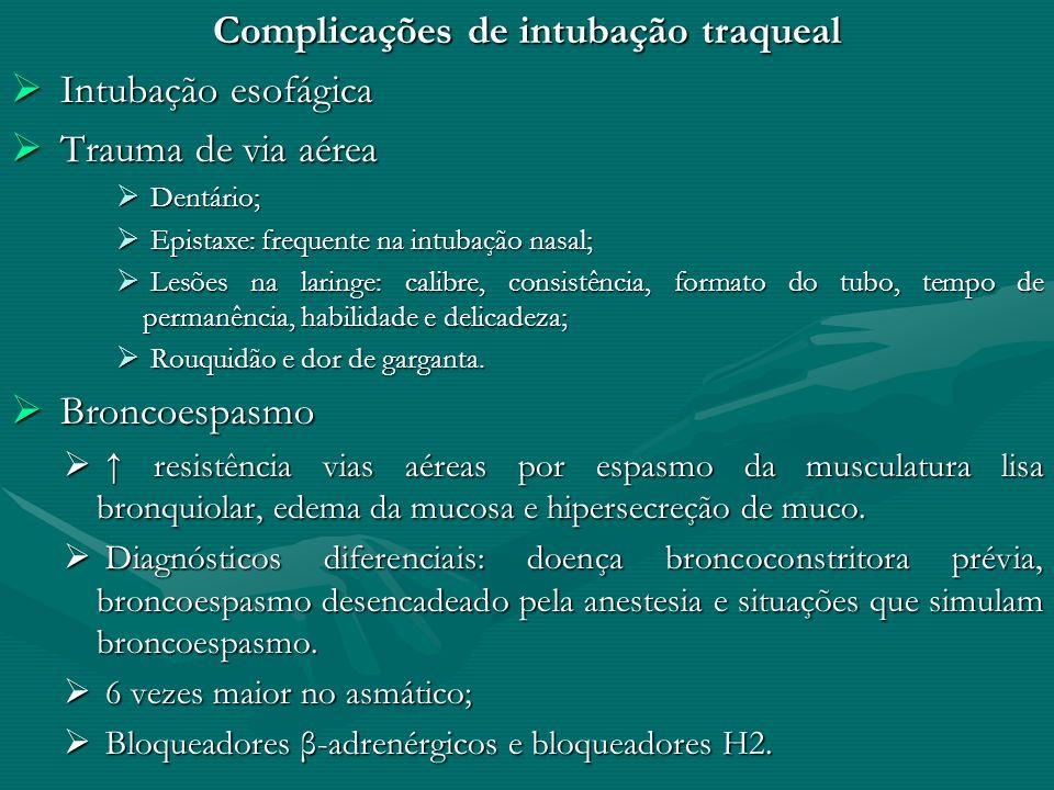 Complicações de intubação traqueal Intubação esofágica Intubação esofágica Trauma de via aérea Trauma de via aérea Dentário; Dentário; Epistaxe: frequ