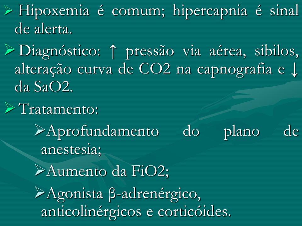Hipoxemia é comum; hipercapnia é sinal de alerta. Hipoxemia é comum; hipercapnia é sinal de alerta. Diagnóstico: pressão via aérea, sibilos, alteração
