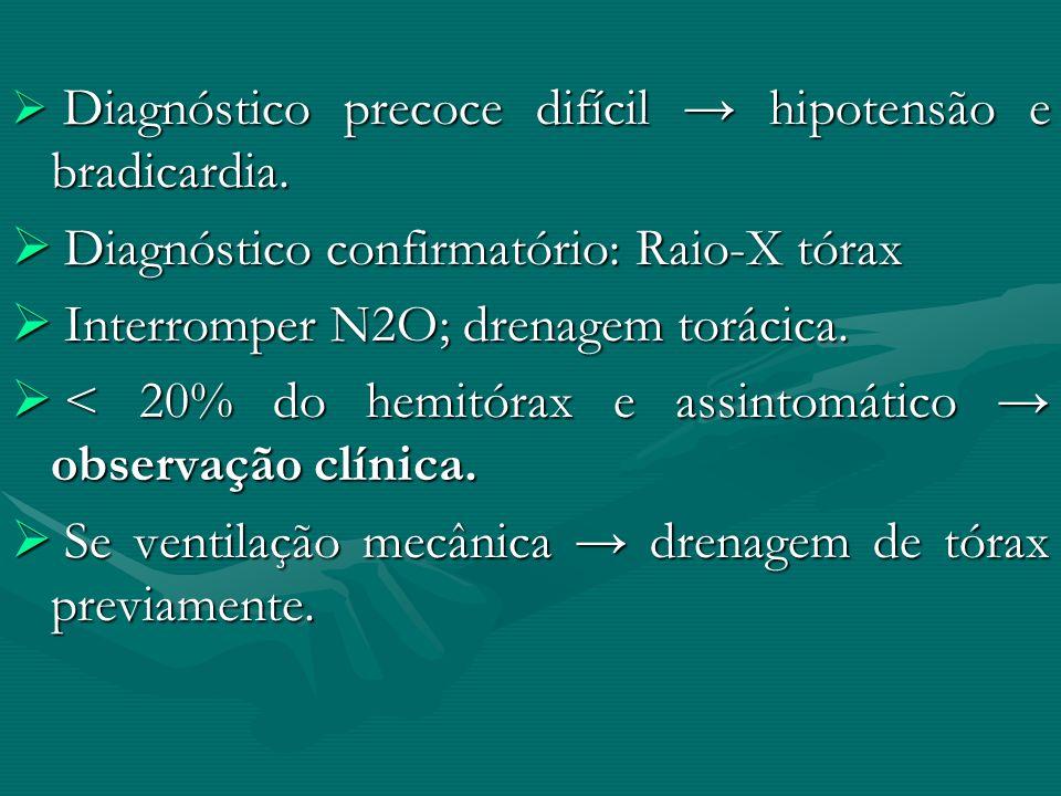 Diagnóstico precoce difícil hipotensão e bradicardia. Diagnóstico precoce difícil hipotensão e bradicardia. Diagnóstico confirmatório: Raio-X tórax Di