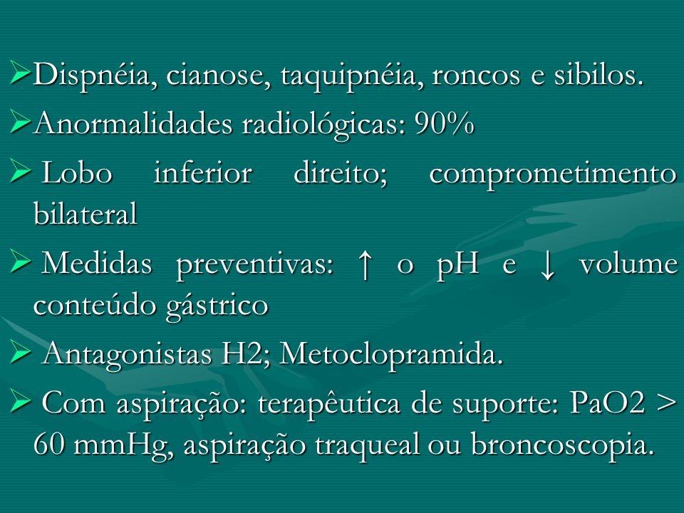 Dispnéia, cianose, taquipnéia, roncos e sibilos. Dispnéia, cianose, taquipnéia, roncos e sibilos. Anormalidades radiológicas: 90% Anormalidades radiol