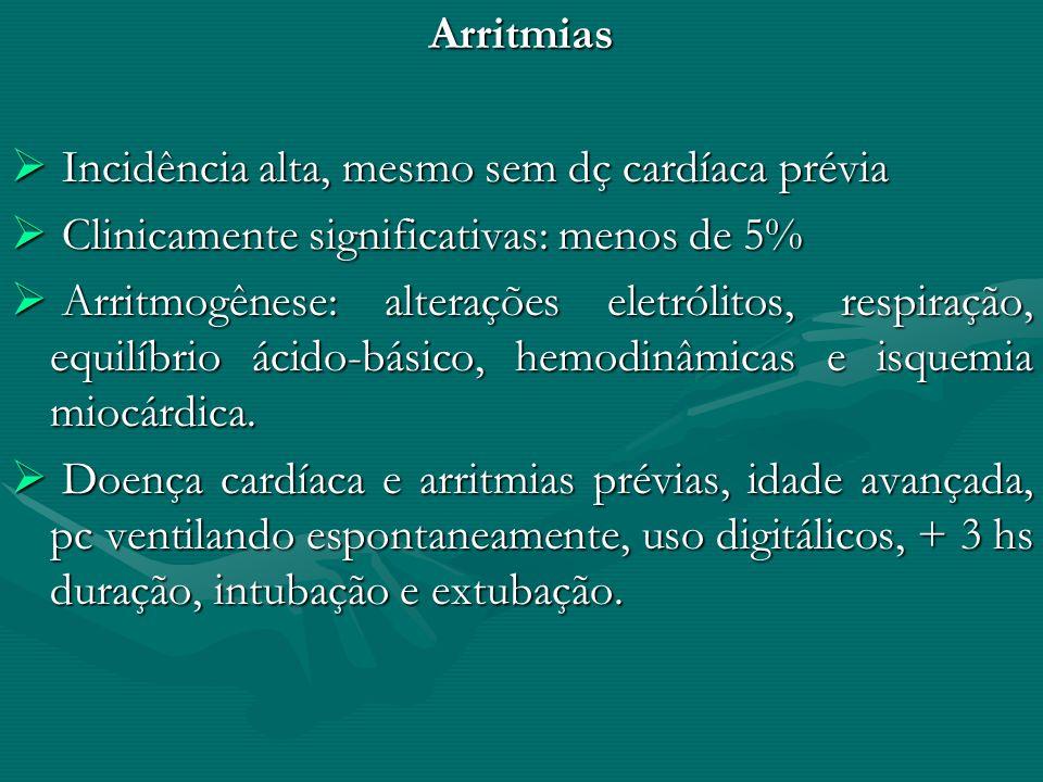 Arritmias Incidência alta, mesmo sem dç cardíaca prévia Incidência alta, mesmo sem dç cardíaca prévia Clinicamente significativas: menos de 5% Clinica