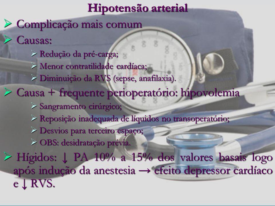 Hipotensão arterial Complicação mais comum Complicação mais comum Causas: Causas: Redução da pré-carga; Redução da pré-carga; Menor contratilidade car