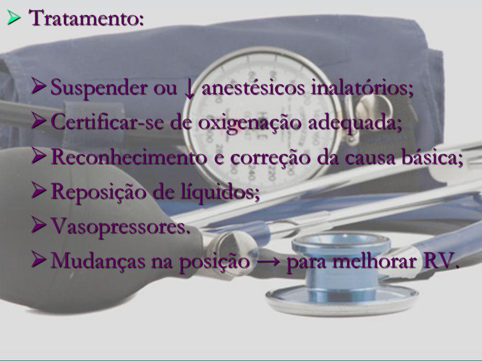 Tratamento: Tratamento: Suspender ou anestésicos inalatórios; Suspender ou anestésicos inalatórios; Certificar-se de oxigenação adequada; Certificar-s