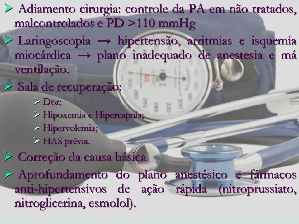Adiamento cirurgia: controle da PA em não tratados, malcontrolados e PD >110 mmHg Adiamento cirurgia: controle da PA em não tratados, malcontrolados e