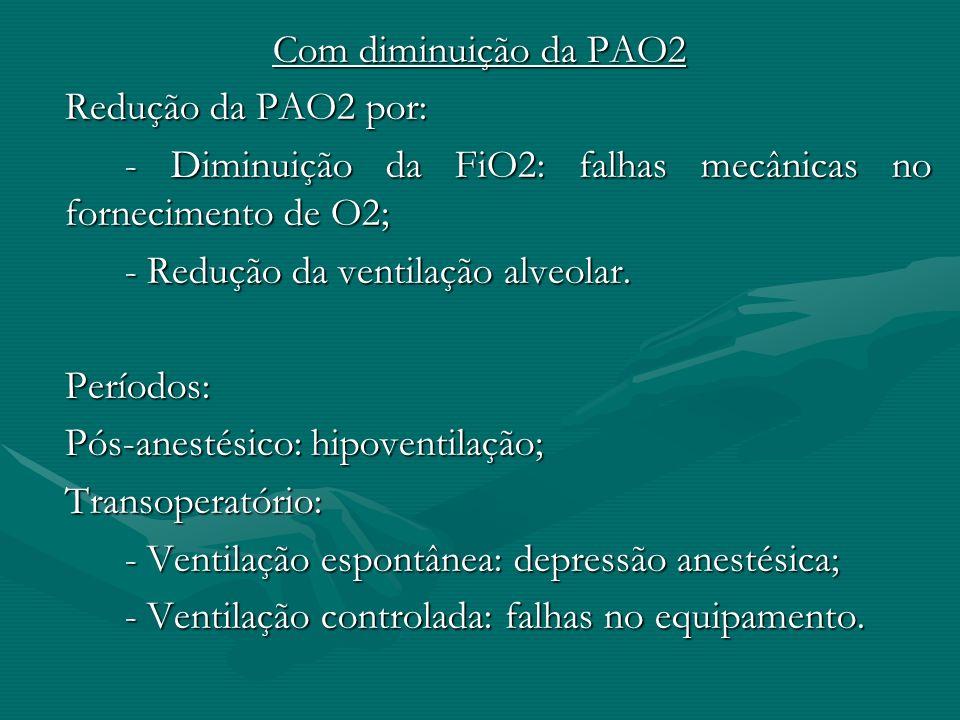 Com diminuição da PAO2 Redução da PAO2 por: - Diminuição da FiO2: falhas mecânicas no fornecimento de O2; - Redução da ventilação alveolar. Períodos: