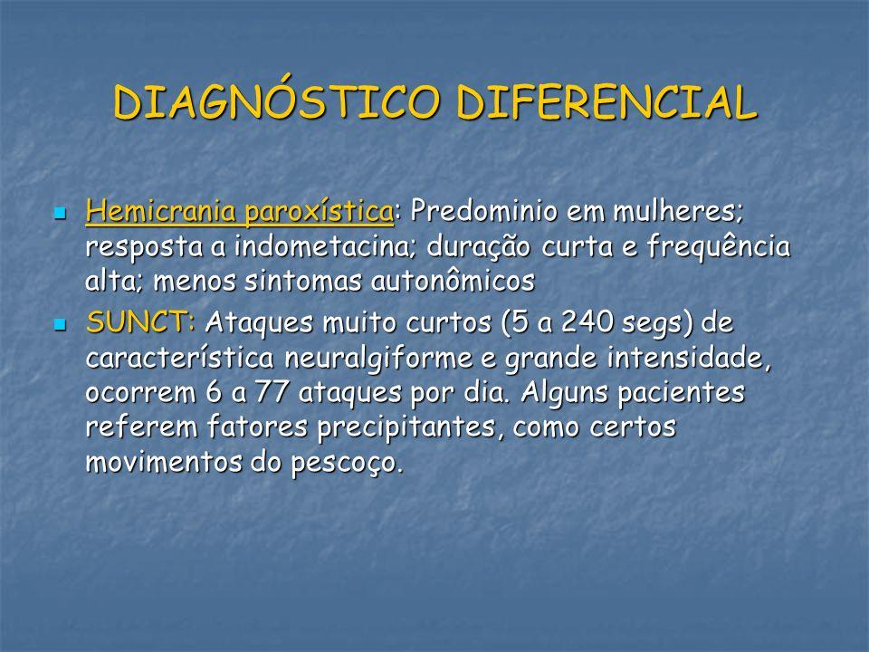 DIAGNÓSTICO DIFERENCIAL Hemicrania paroxística: Predominio em mulheres; resposta a indometacina; duração curta e frequência alta; menos sintomas auton