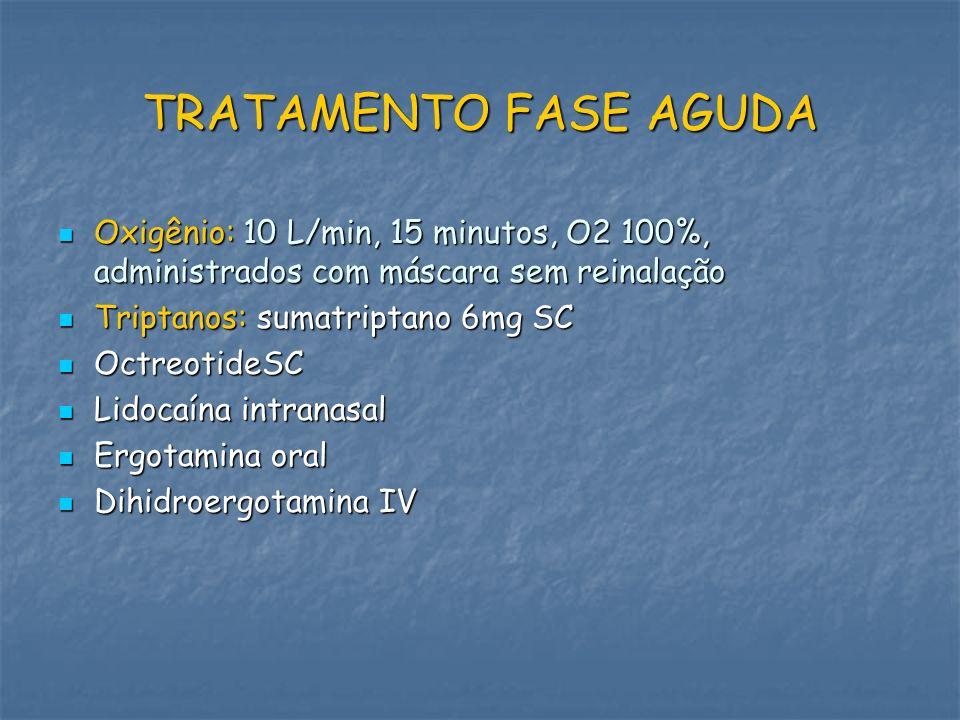TRATAMENTO FASE AGUDA Oxigênio: 10 L/min, 15 minutos, O2 100%, administrados com máscara sem reinalação Oxigênio: 10 L/min, 15 minutos, O2 100%, admin