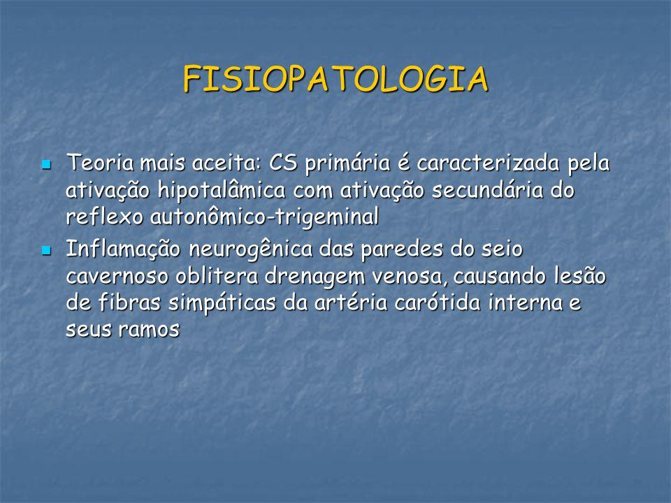 FISIOPATOLOGIA Teoria mais aceita: CS primária é caracterizada pela ativação hipotalâmica com ativação secundária do reflexo autonômico-trigeminal Teo