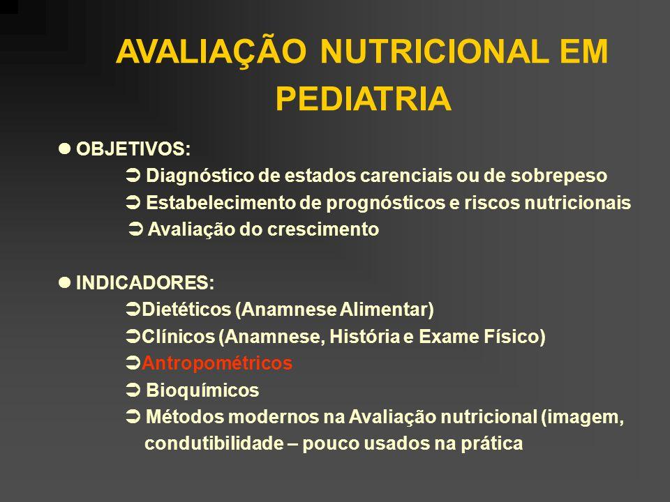 Classificação dos níveis de lipídeos séricos para crianças Colesterol total LDL-colesterol (mg/dL) (mg/dL) Desejável < 170 <110 Limítrofe 170-199 110-119 Alto > ou = 200 > ou = 130 FONTE: NCEP, 1992 Normal 10 anos TG total < 100 < 130 (mg/dL) HDL - col.
