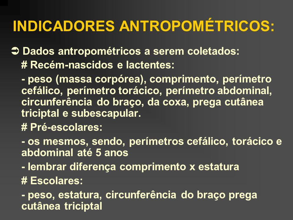 ANÁLISE DA VELOCIDADE DE GANHO DE PESO E CRESCIMENTO LINEAR: LACTENTES: P.N.