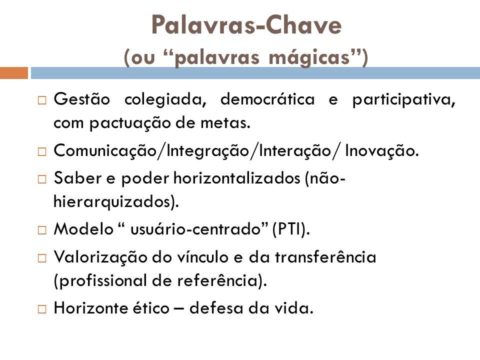 Palavras-Chave (ou palavras mágicas) Gestão colegiada, democrática e participativa, com pactuação de metas. Comunicação/Integração/Interação/ Inovação