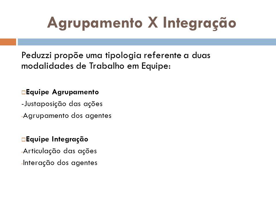 Agrupamento X Integração Peduzzi propõe uma tipologia referente a duas modalidades de Trabalho em Equipe: Equipe Agrupamento -Justaposição das ações -