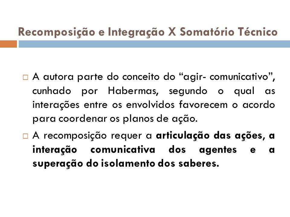 Recomposição e Integração X Somatório Técnico A autora parte do conceito do agir- comunicativo, cunhado por Habermas, segundo o qual as interações ent