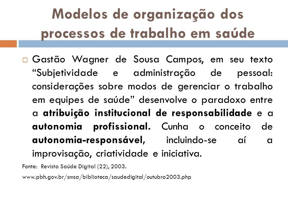 Modelos de organização dos processos de trabalho em saúde Gastão Wagner de Sousa Campos, em seu texto Subjetividade e administração de pessoal: consid