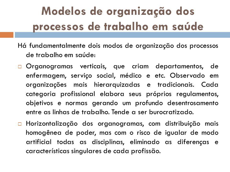 Modelos de organização dos processos de trabalho em saúde Há fundamentalmente dois modos de organização dos processos de trabalho em saúde: Organogram