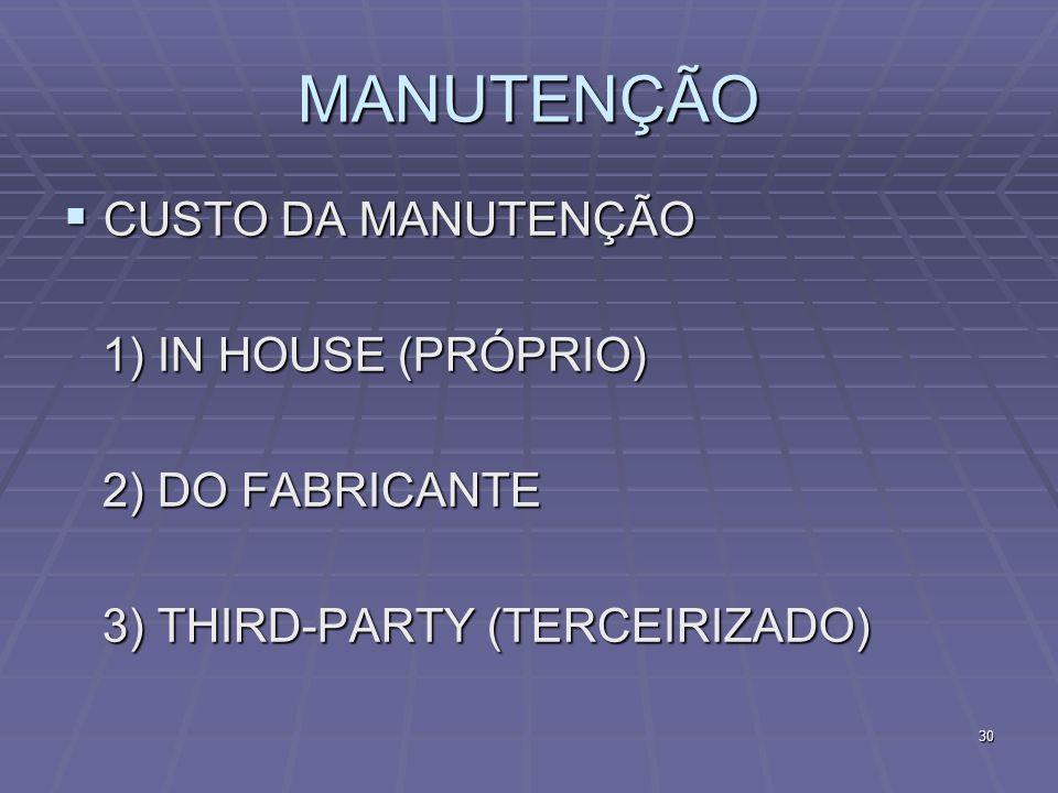 30 MANUTENÇÃO CUSTO DA MANUTENÇÃO CUSTO DA MANUTENÇÃO 1) IN HOUSE (PRÓPRIO) 1) IN HOUSE (PRÓPRIO) 2) DO FABRICANTE 2) DO FABRICANTE 3) THIRD-PARTY (TE