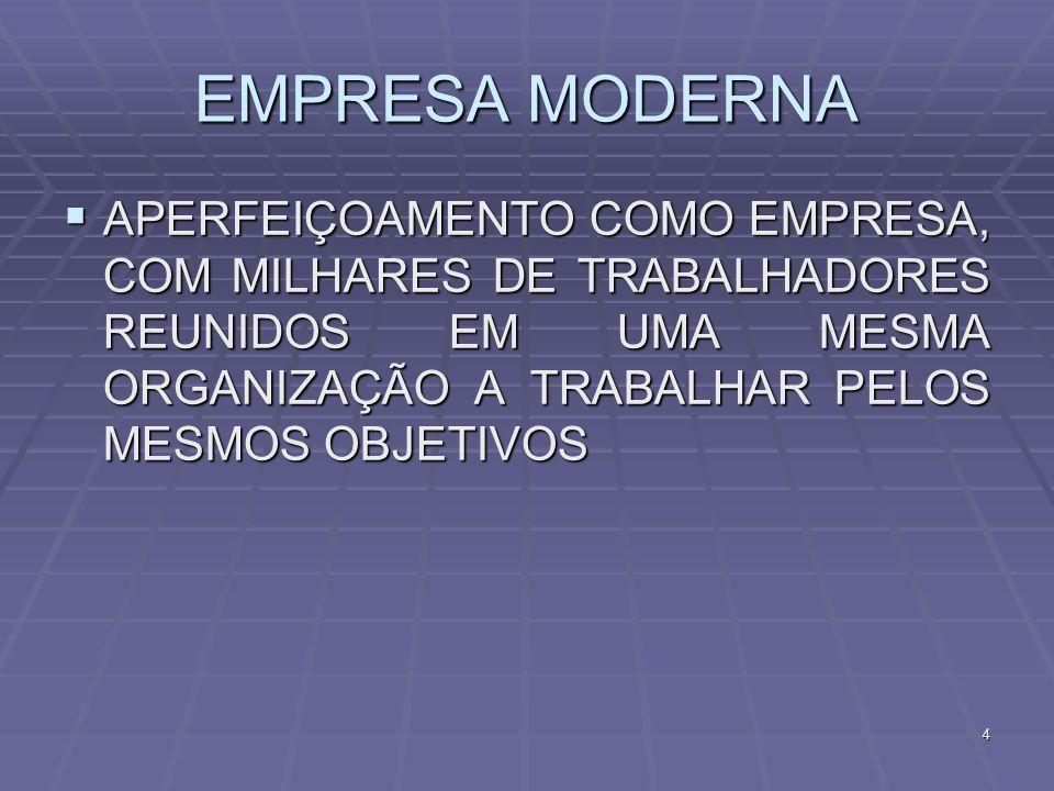5 SISTEMA ENTRADA/PROCESSO/PRODUTO: CONJUNTO DE ATIVIDADES OU INFORMAÇÕES (ENTRADA), QUE SE RELACIONAM EM FUNCIONAMENTO HARMÔNICO E COORDENADO (PROCESSO), VISANDO A OBTENÇÃO DE DETERMINADOS RESULTADOS OU INFORMAÇÕES ORGANIZACIONAIS (SAÍDA) ENTRADA/PROCESSO/PRODUTO: CONJUNTO DE ATIVIDADES OU INFORMAÇÕES (ENTRADA), QUE SE RELACIONAM EM FUNCIONAMENTO HARMÔNICO E COORDENADO (PROCESSO), VISANDO A OBTENÇÃO DE DETERMINADOS RESULTADOS OU INFORMAÇÕES ORGANIZACIONAIS (SAÍDA)