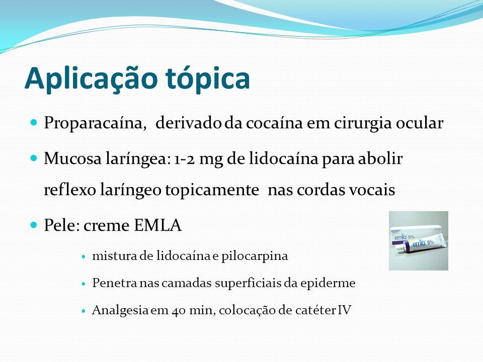 Aplicação tópica Proparacaína, derivado da cocaína em cirurgia ocular Mucosa laríngea: 1-2 mg de lidocaína para abolir reflexo laríngeo topicamente na