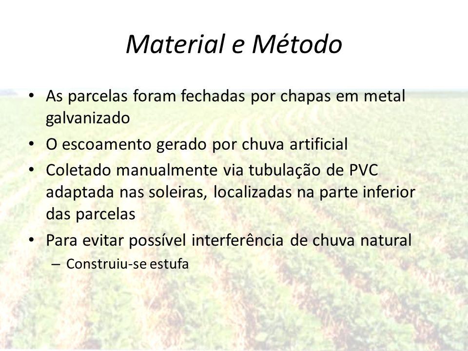 Material e Método As parcelas foram fechadas por chapas em metal galvanizado O escoamento gerado por chuva artificial Coletado manualmente via tubulaç